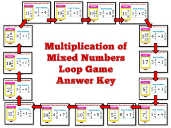 Multiplication of Mixed Numbers Loop Game