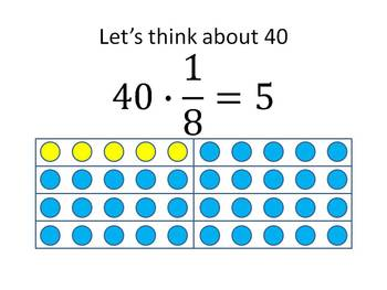Multiplication of Whole Numbers by Fractions