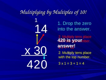 Multiplication of tens and two-digit factors...
