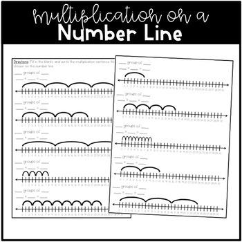 Multiplication on a Number Line