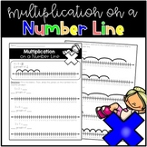 Multiplication on a Number Line