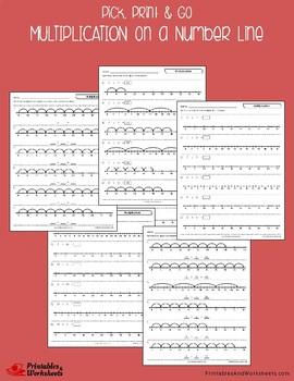 Multiplication on a Number Line Worksheets, Multiplying on a Number Line