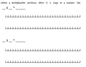 Multiplication on a Number line!