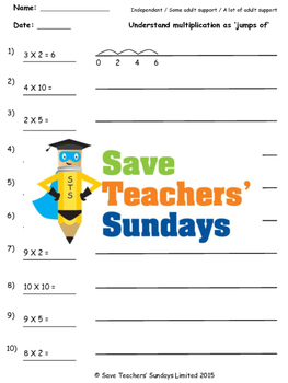 Multiplication on a Number Line Lesson Plans, Worksheets and More