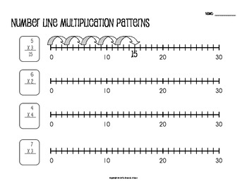 multiplication on the number line by amanda gibson tpt. Black Bedroom Furniture Sets. Home Design Ideas