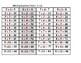 Math----Multiplication self-correcting answer sheet
