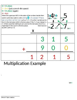Multiplication steps
