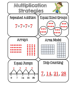 Multiplication strategies foldable, poster and task cards