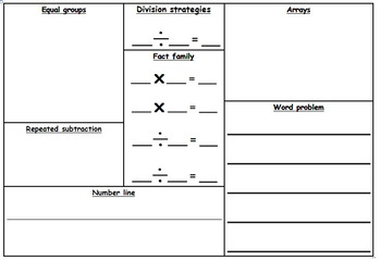 #ausbts17 Multiplication AND Division strategies sheet (Freebie!)