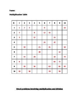 Multiplication table & Word problems involving multiplication and division