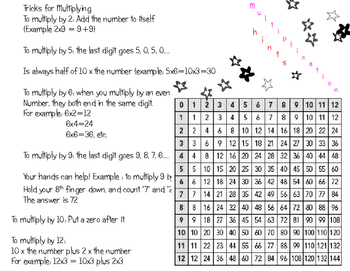 Multiplication table and hints freebie