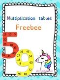 Multiplication tables - classroom decoration