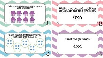Multiplication Strategies task cards