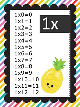 Multiplication/times table posters