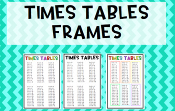 #memoriesdeal Multiplication- times tables posters IKEA Tolsby frames {3 types}