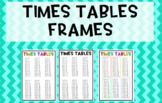 Multiplication- times tables posters IKEA Tolsby frames {3 types}