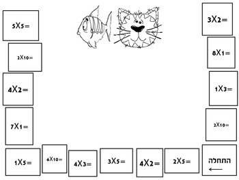 Multiplication up to 5