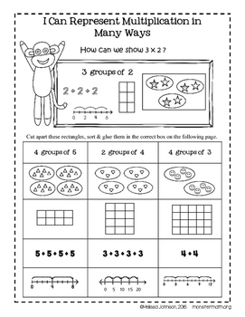 Multiplication using arrays, number lines, groups and more! by Marvel Math