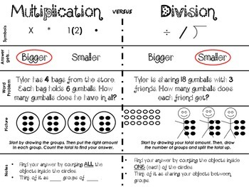 6.5 Polynomial Long Division | Algebra Notes (.info)