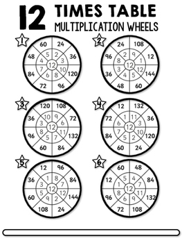 Multiplication wheel and spin wheel