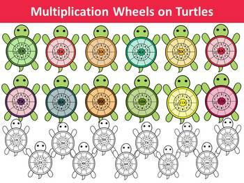 Multiplication wheels on turtles