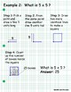 Multiplication with Rectangles and Squares