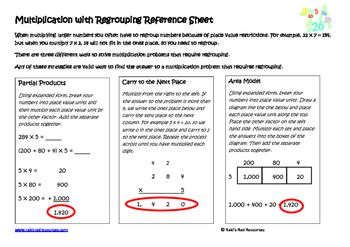 Multiplication with Regrouping Lesson for Interactive Math Notebooks