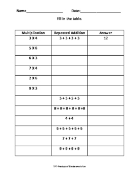 Multiplication with repeated addition worksheet FREE