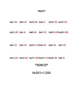 Multiplication worksheets