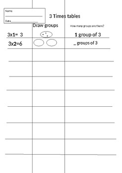 Multiplication x3- groups of