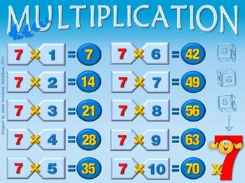Multiplication x7