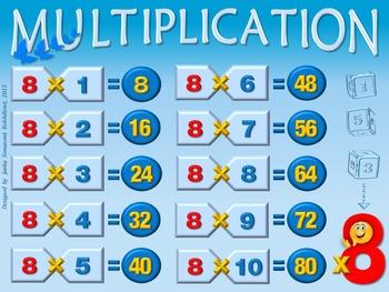 Multiplication x8