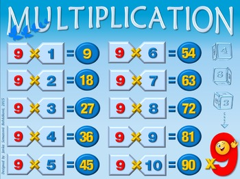 Multiplication x9