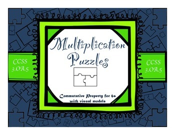 MultiplicationCommutative Property for 6s with Visual Models