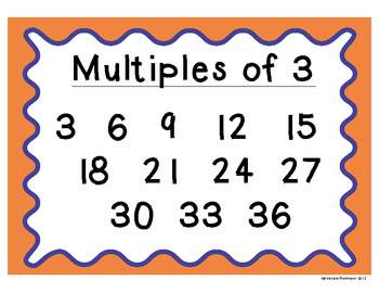 Multiplication/SkipCounting Posters