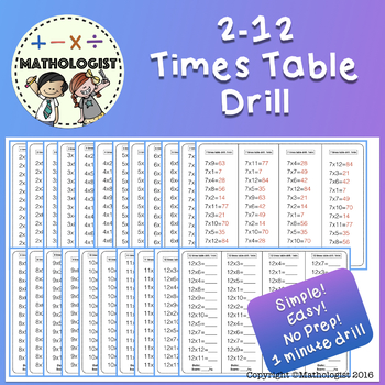 Multiplications, Times Tables, One Minute Drill