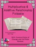 Multiplicative & Additive Relationship Foldable