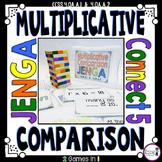 Multiplicative Comparisons Math Center {Based on Jenga}