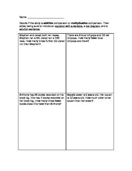 Multiplicative and Additive Comparison Problems
