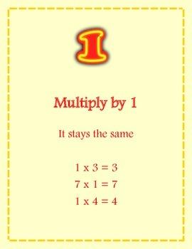 Multiplicaton Trick Posters