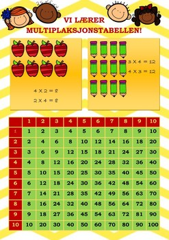 Multiplikasjonstabellen - plakat og minitabeller