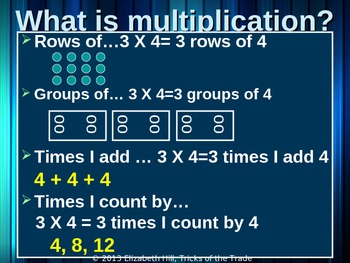 Multiply 2 & 3 Digit Numbers Using Place Value & Arrays Po