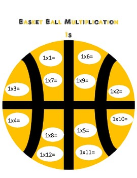 Multiply By 1-12