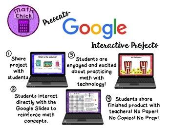 Multiply Decimals to the Hundredths Google Classroom Activity TEKS 5.3D 5.3E