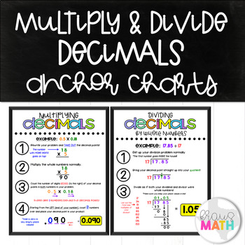 Multiply & Divide Decimals: Poster/ Anchor Chart/ Graphic Organizer!