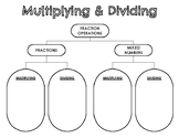 Multiply/Divide Fractions Graphic Organizer