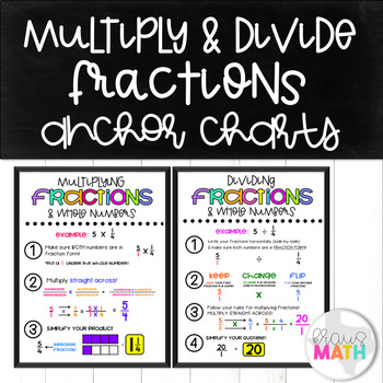 Multiply & Divide Fractions & Whole Numbers Poster/ Graphic Organizer!