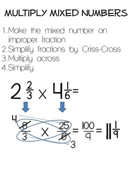 Multiply Fractions Anchor Charts