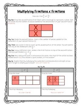 Multiply Fractions: Modeling