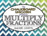 Multiply Fractions Poster (English & Español)